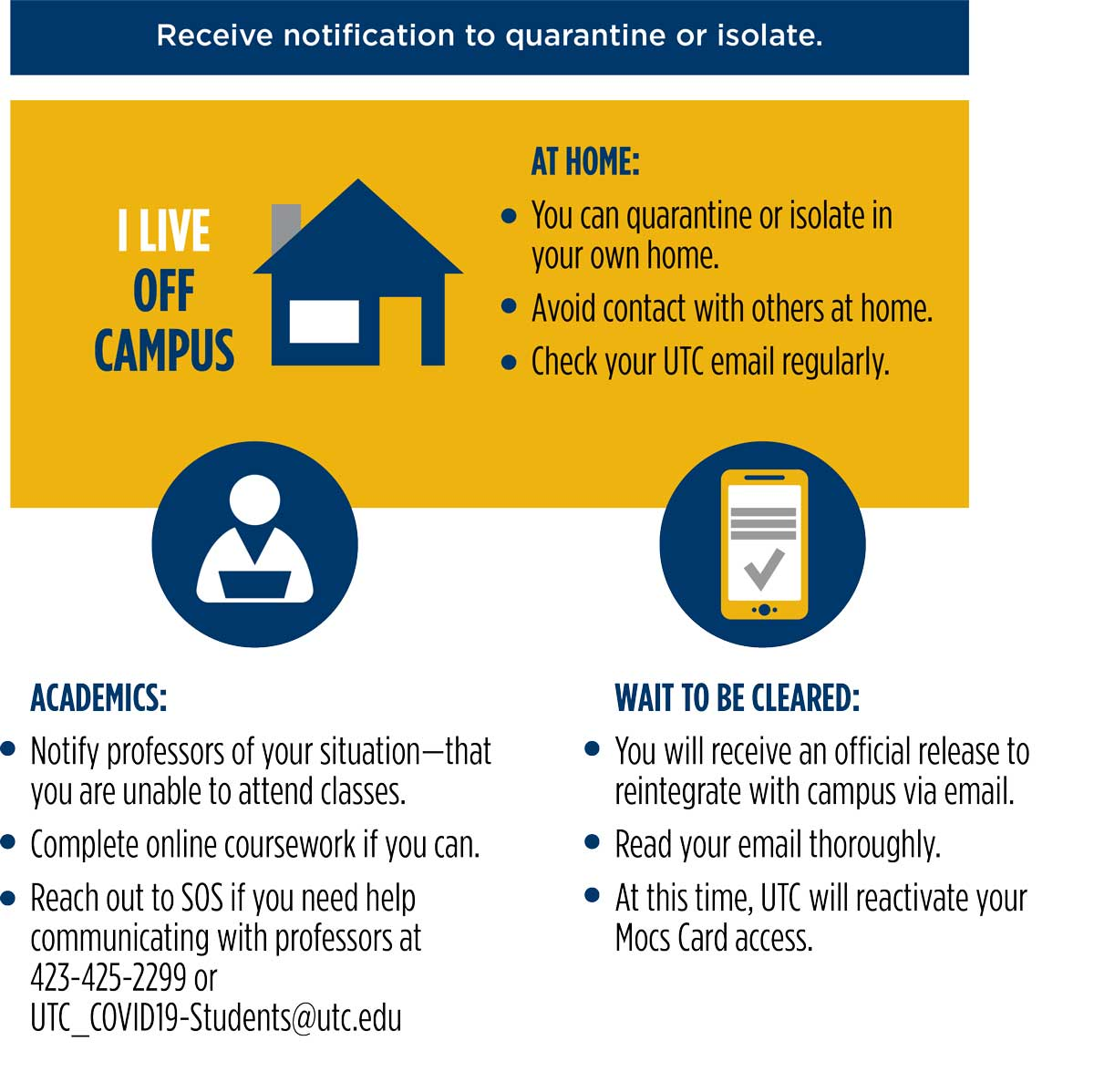 Flow chart describing the quarantine/isolation process for students living off campus, these details are provided on the page below