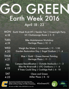 earthweek2016