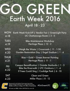 earthweek2016