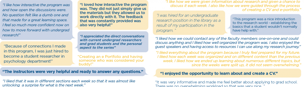 Quotes from Participants